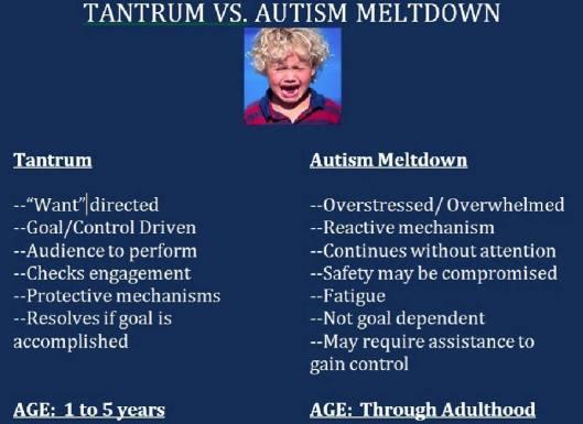 tatrum vs meltdown